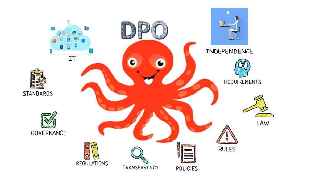 DPO (protección de datos)