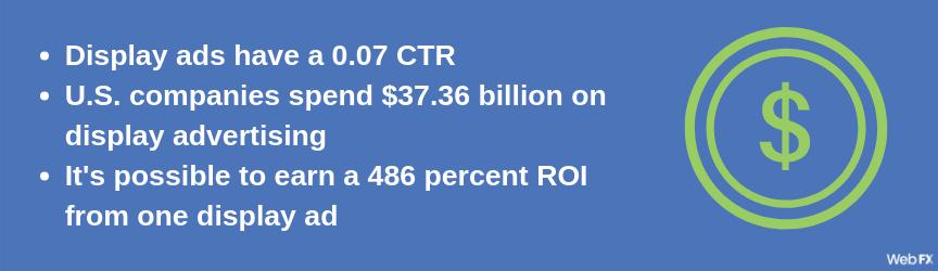 estadísticas de anuncios gráficos