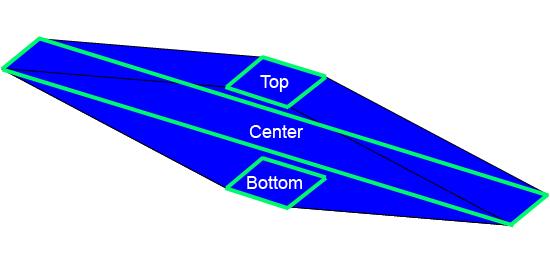 Proyecciones de plano con elipses