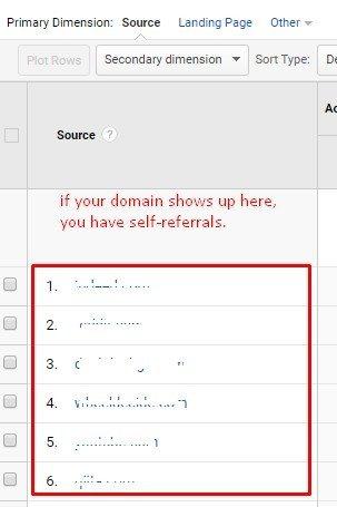 captura de pantalla de Google Analytics de las fuentes