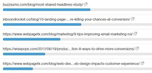 Análisis de marketing por correo electrónico