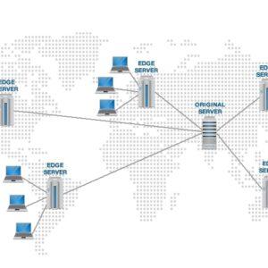 4 formas de agregar CDN al sitio web de WordPress