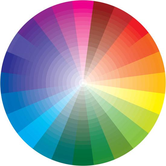 Grupos principales de la rueda de color