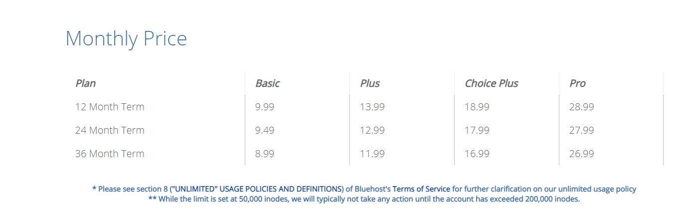 precios de renovación para planes de alojamiento compartido