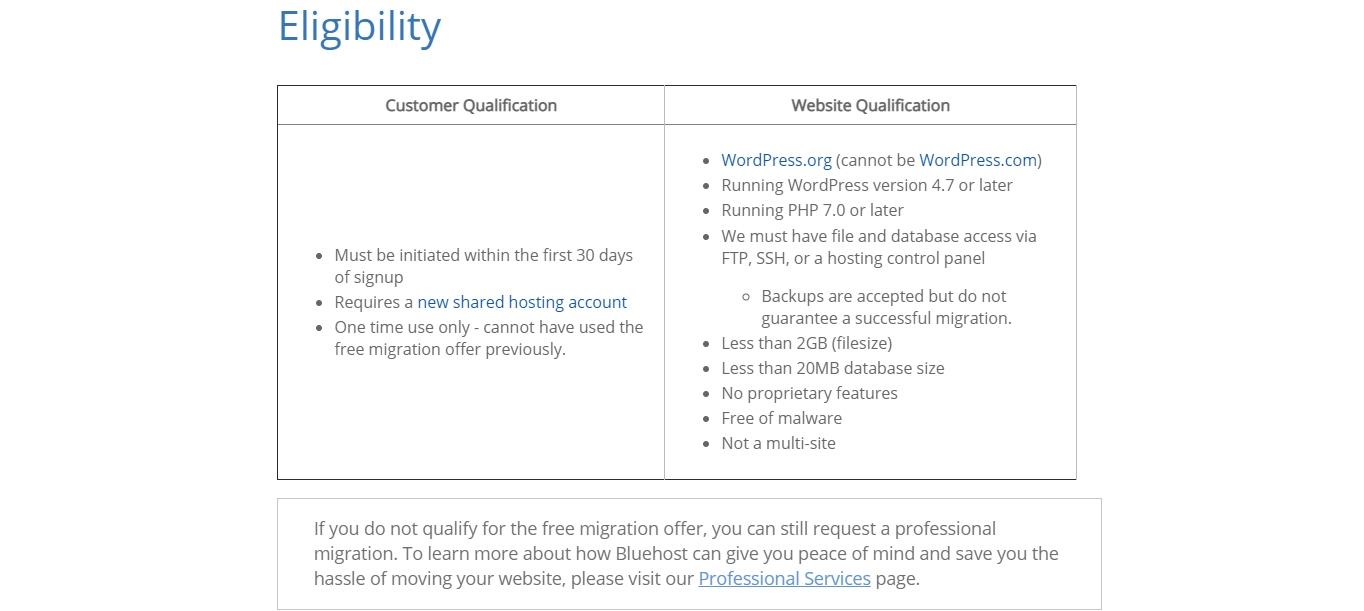 Criterios de transferencia del sitio de WordPress de HostMonster