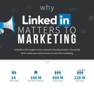 Cómo utilizar LinkedIn en su estrategia de marketing