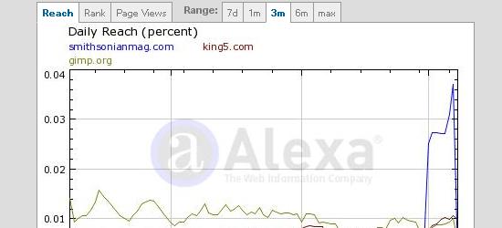 Alexa: captura de pantalla.
