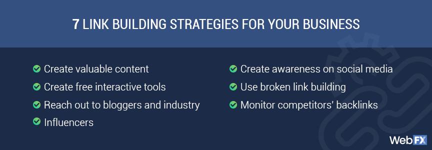 estrategias de construcción de enlaces