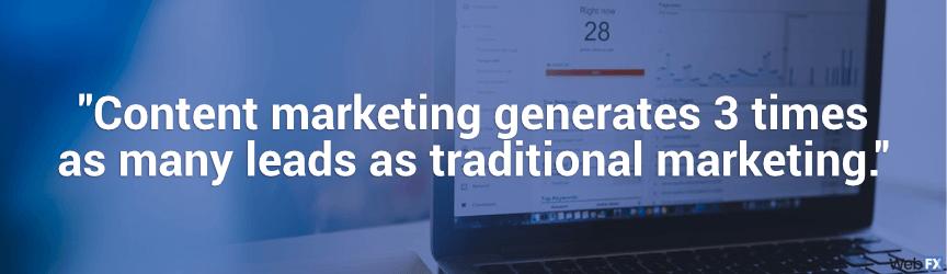 El marketing de contenidos genera 3 veces más clientes potenciales que el marketing tradicional.