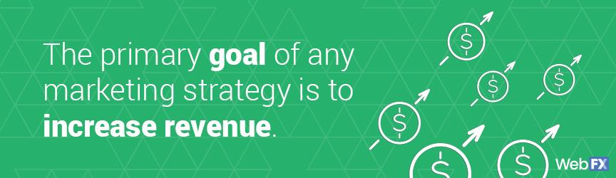 6 objetivos principales del marketing en Internet