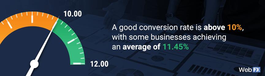 La buena tasa de conversión es superior al 10%