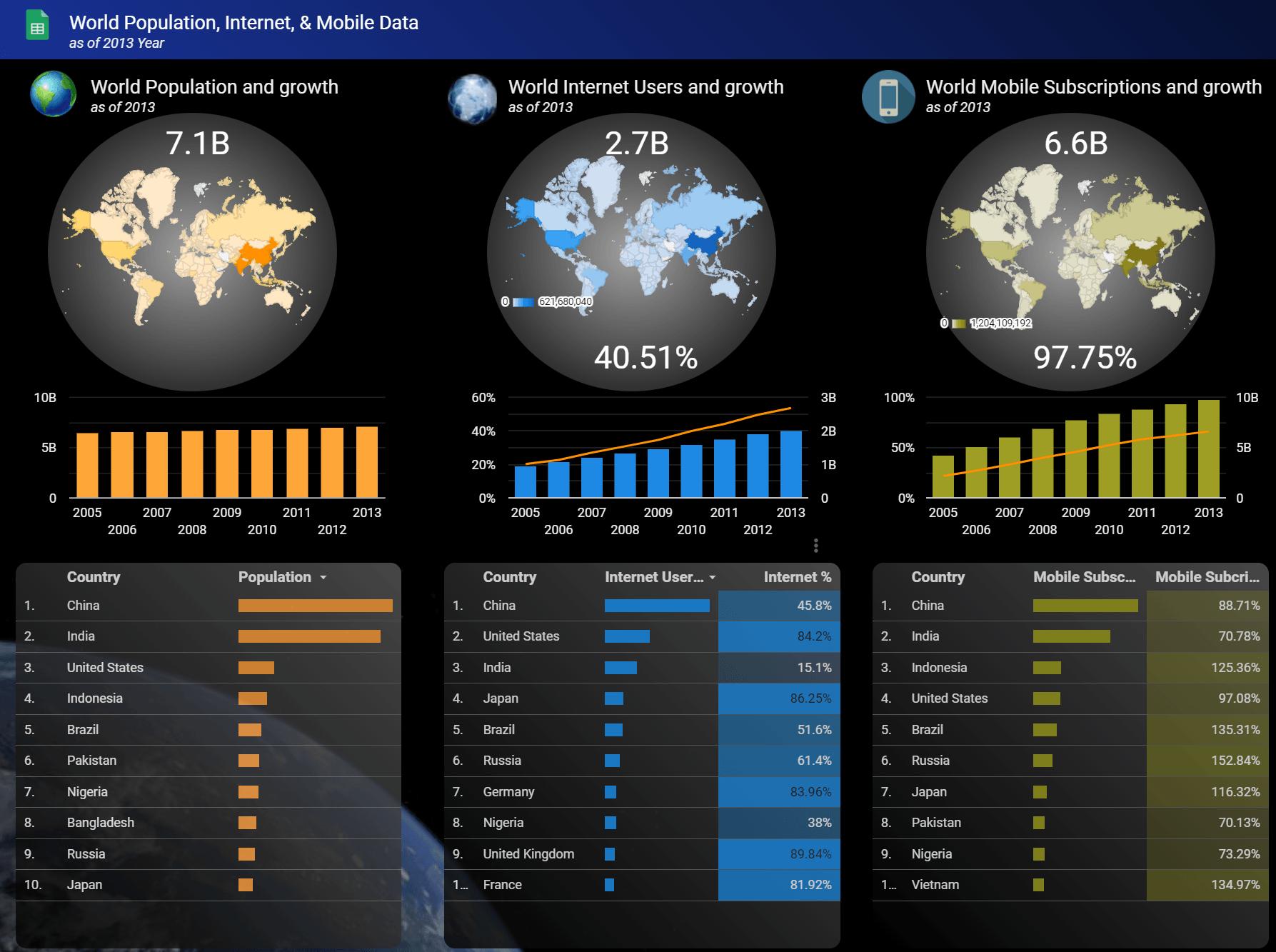 Herramienta de visualización de estudio de datos