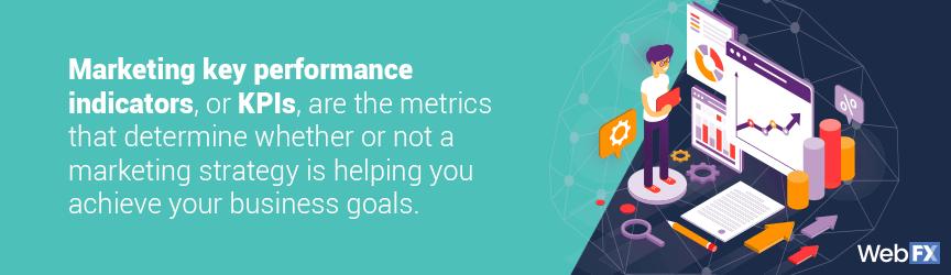 Definición de KPI de marketing