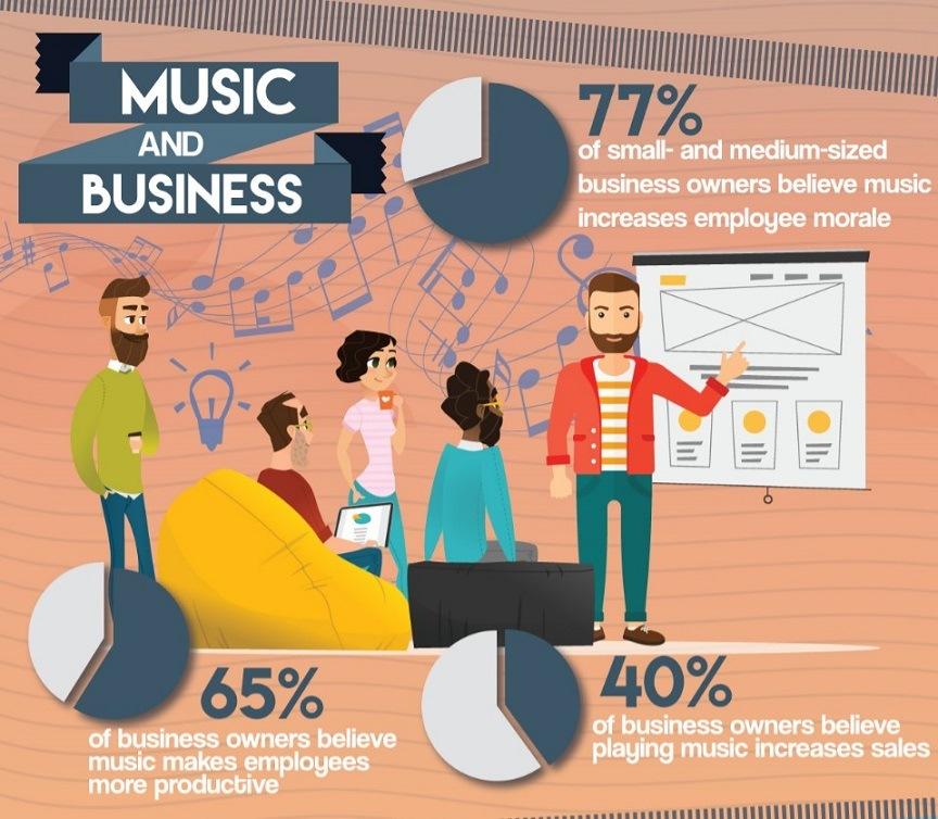 música-y-negocios