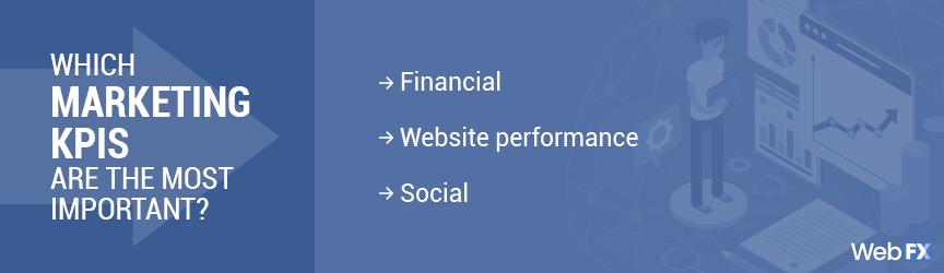 KPI de marketing más importantes