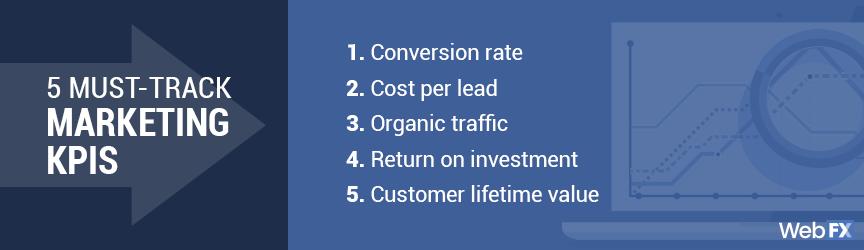 KPI de marketing para realizar un seguimiento