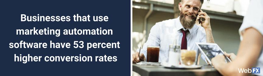 Una estadística sobre los beneficios del software de automatización de marketing